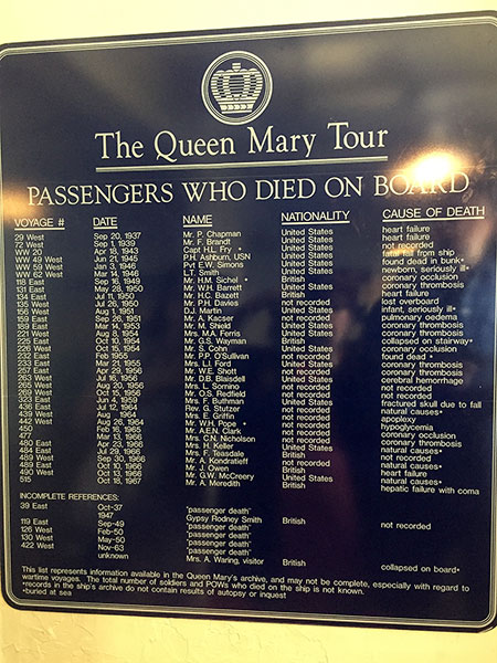 Confirmed deaths on the Queen Mary
